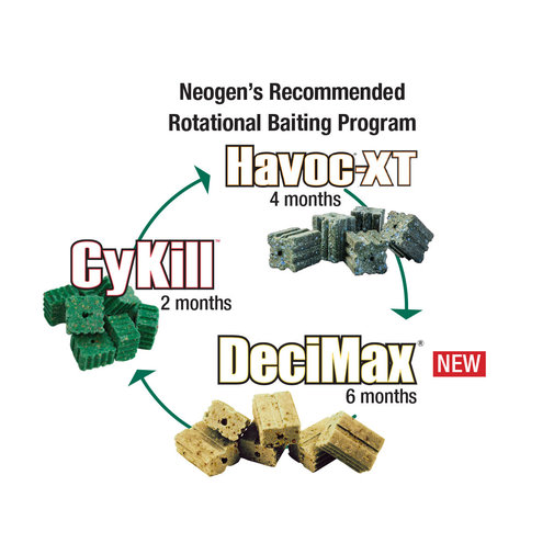 View larger image of DeciMax Bait