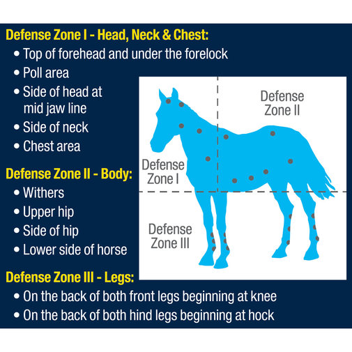 View larger image of Equi-Spot Spot-On Protection for Horses