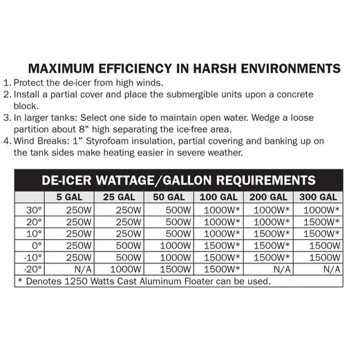 View larger image of Floating Tank De-Icer