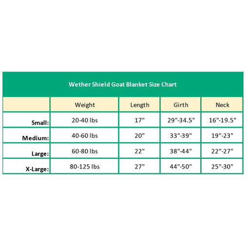 View larger image of Wether Shield Insulated Goat Blanket